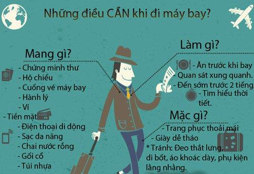 Giấy tờ cần mang theo khi đi bay tại Nội Bài-Taxi Nội Bài